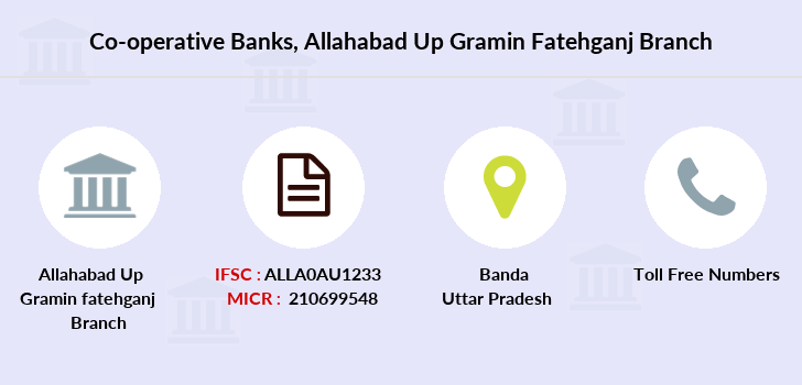 Co-operative-banks Allahabad-up-gramin-fatehganj branch
