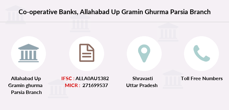 Co-operative-banks Allahabad-up-gramin-ghurma-parsia branch