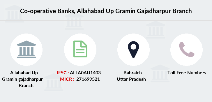 Co-operative-banks Allahabad-up-gramin-gajadharpur branch
