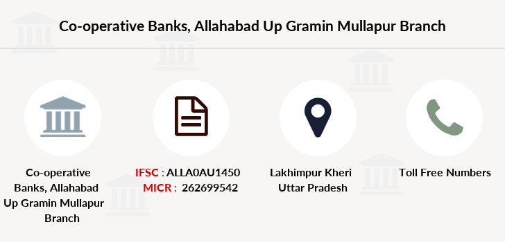 Co-operative-banks Allahabad-up-gramin-mullapur branch