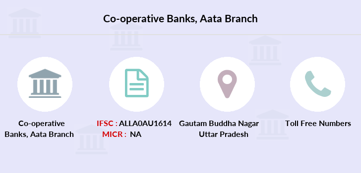 Co-operative-banks Aata branch