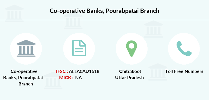Co-operative-banks Poorabpatai branch