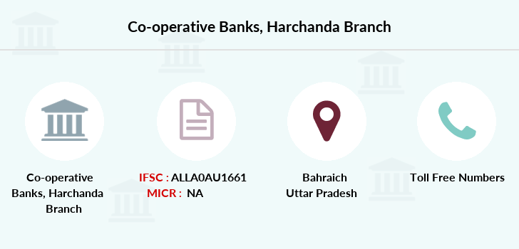 Co-operative-banks Harchanda branch