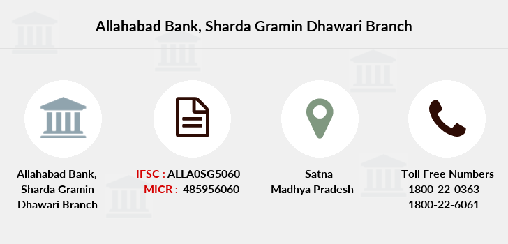 Allahabad-bank Sharda-gramin-dhawari branch