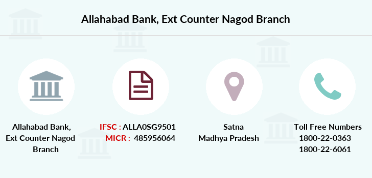 Allahabad-bank Ext-counter-nagod branch