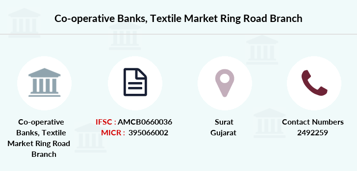 Co-operative-banks Textile-market-ring-road branch