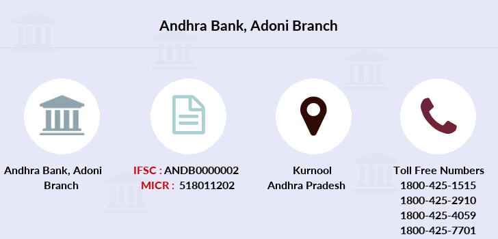 Andhra-bank Adoni branch