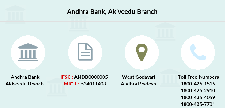 Andhra-bank Akiveedu branch