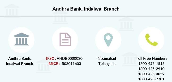 Andhra-bank Indalwai branch