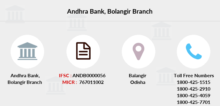 Andhra-bank Bolangir branch