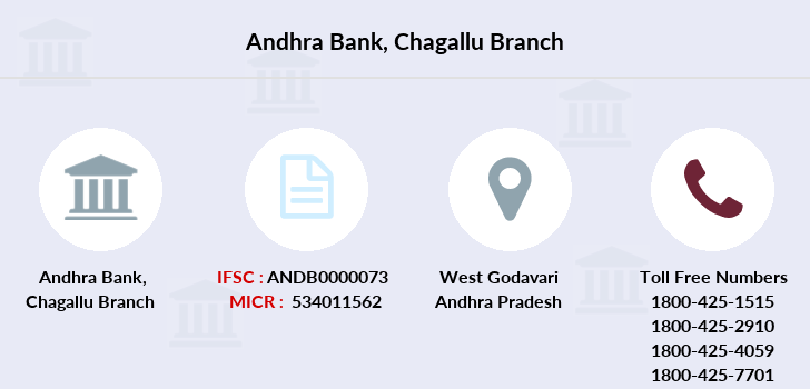 Andhra-bank Chagallu branch