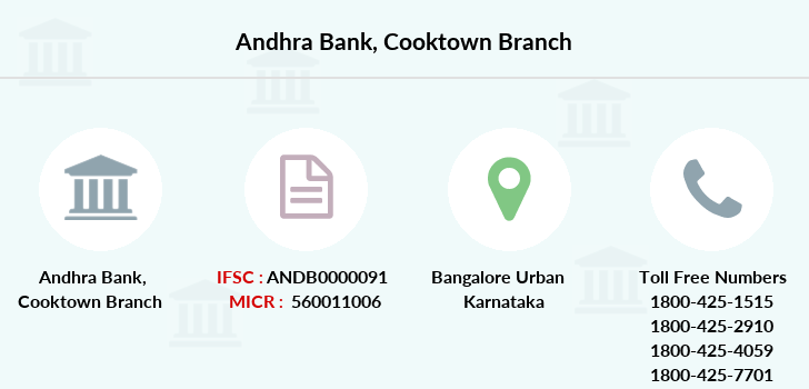 Andhra-bank Cooktown branch