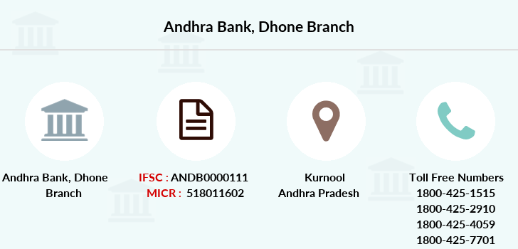 Andhra-bank Dhone branch