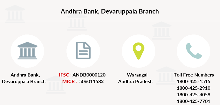 Andhra-bank Devaruppala branch