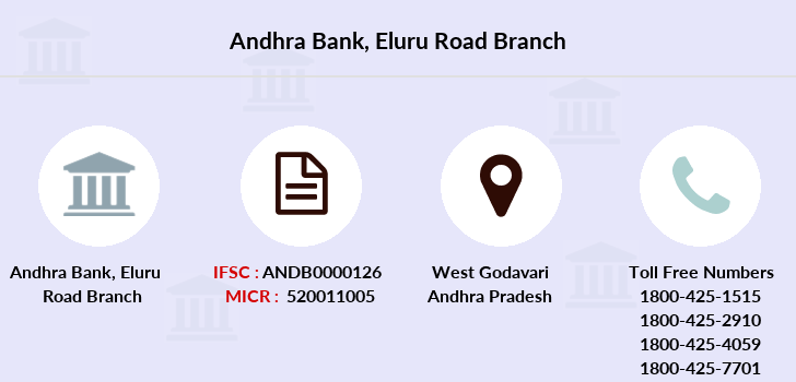 Andhra-bank Eluru-road branch