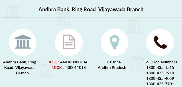 Andhra-bank Ring-road-vijayawada branch