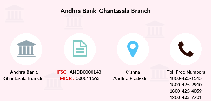 Andhra-bank Ghantasala branch