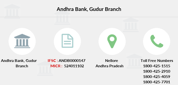Andhra-bank Gudur branch