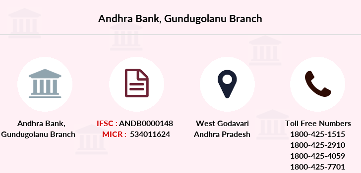 Andhra-bank Gundugolanu branch