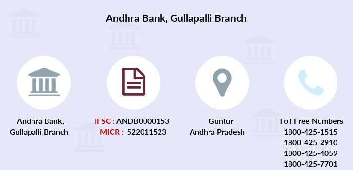 Andhra-bank Gullapalli branch