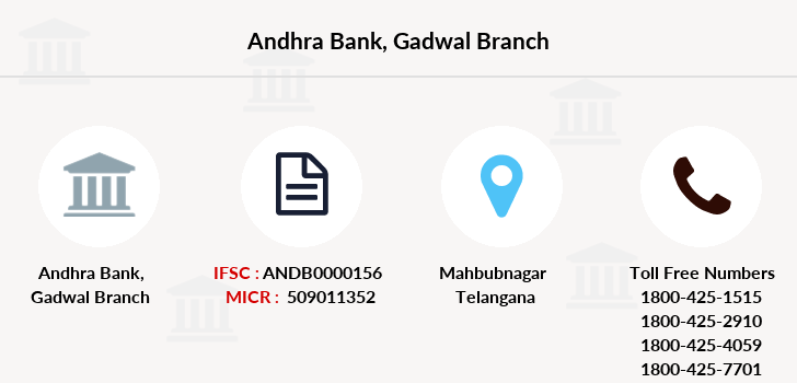 Andhra-bank Gadwal branch