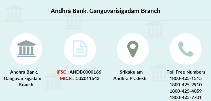 Andhra-bank Ganguvarisigadam branch