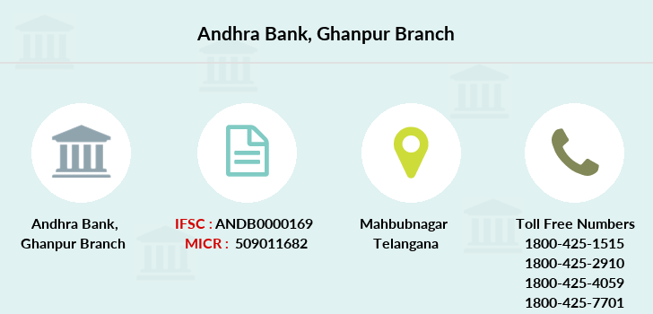 Andhra-bank Ghanpur branch