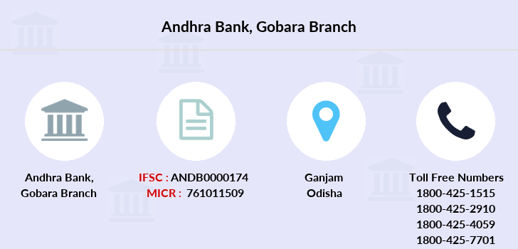 Andhra-bank Gobara branch