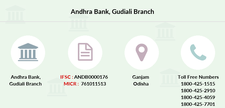 Andhra-bank Gudiali branch