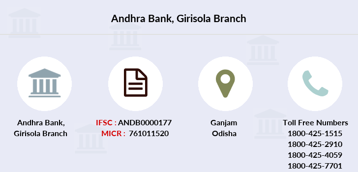 Andhra-bank Girisola branch