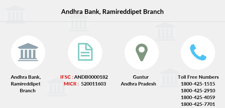 Andhra-bank Ramireddipet branch