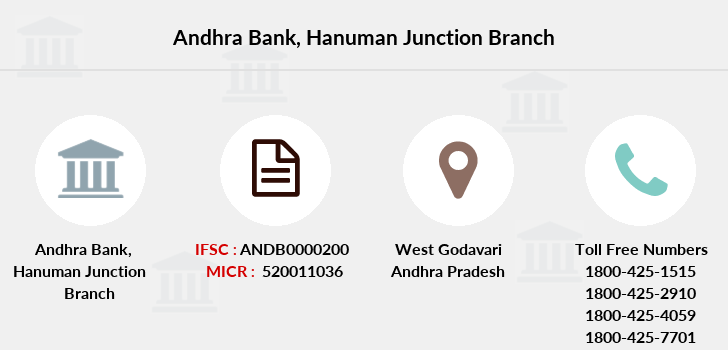 Andhra-bank Hanuman-junction branch
