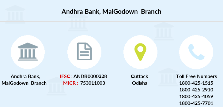 Andhra-bank Malgodown branch