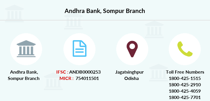 Andhra-bank Sompur branch