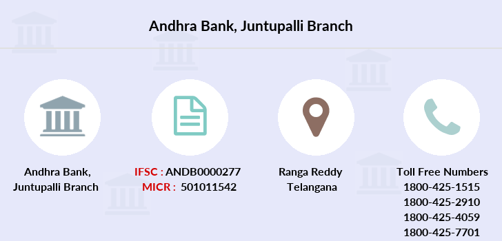 Andhra-bank Juntupalli branch