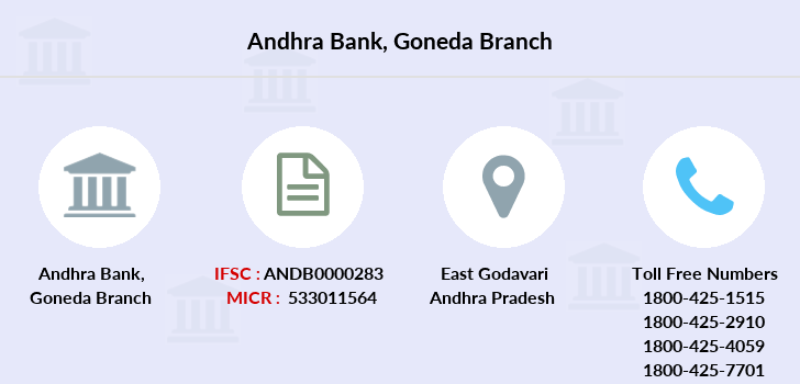 Andhra-bank Goneda branch