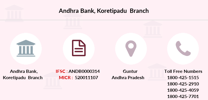 Andhra-bank Koretipadu branch