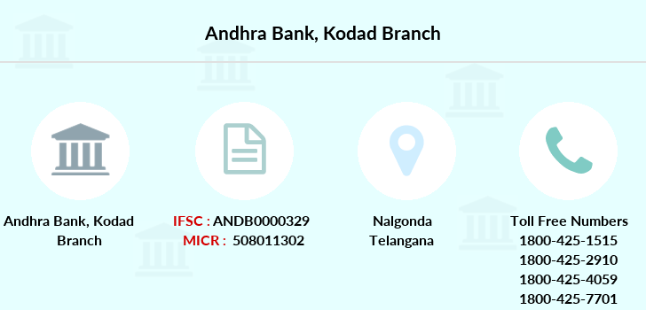 Andhra-bank Kodad branch