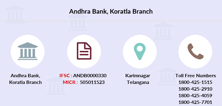 Andhra-bank Koratla branch