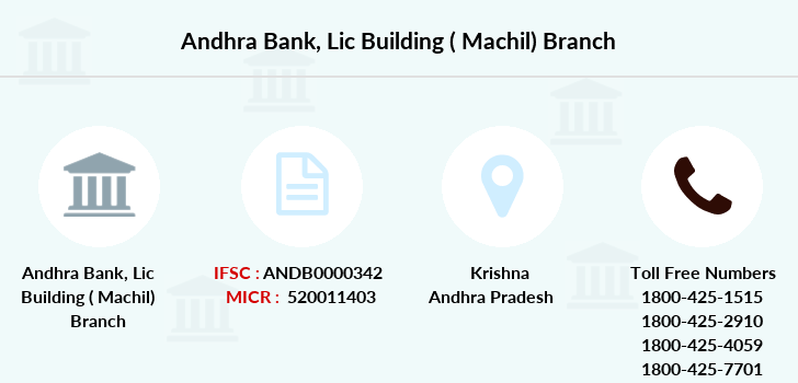 Andhra-bank Lic-building-machil branch