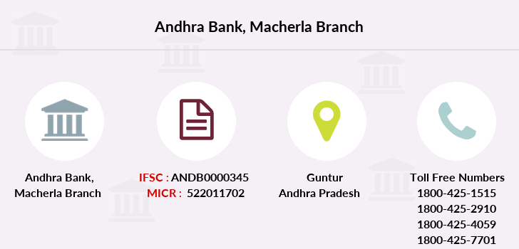 Andhra-bank Macherla branch