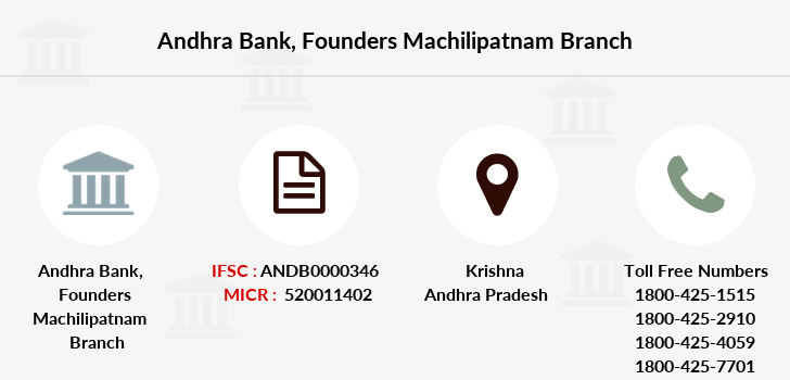 Andhra-bank Founders-machilipatnam branch