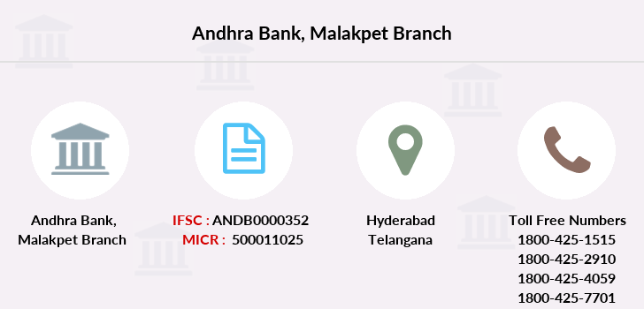 Andhra-bank Malakpet branch