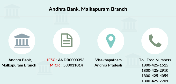 Andhra-bank Malkapuram branch