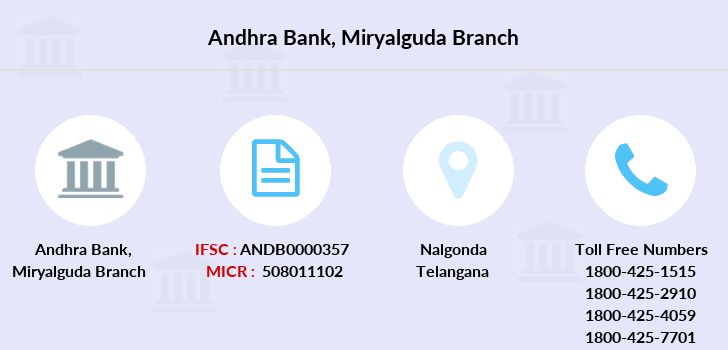 Andhra-bank Miryalguda branch