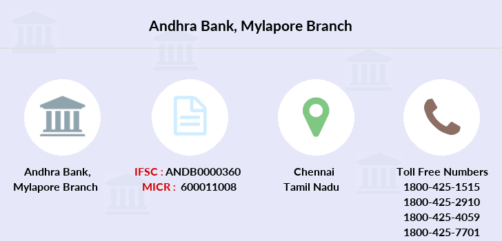 Andhra-bank Mylapore branch