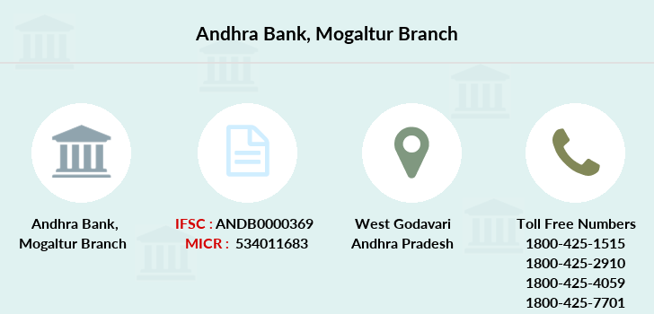 Andhra-bank Mogaltur branch