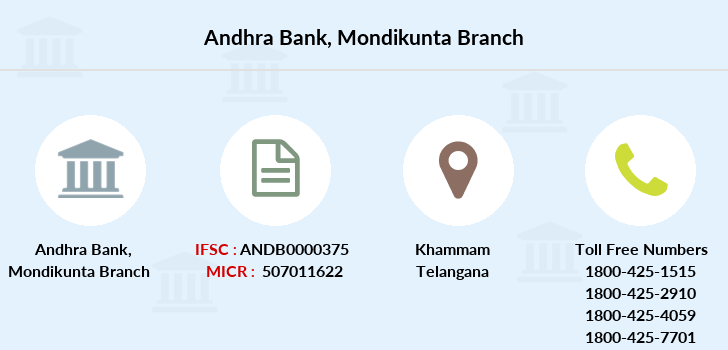 Andhra-bank Mondikunta branch