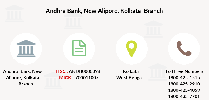 Andhra-bank New-alipore-kolkata branch