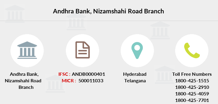 Andhra-bank Nizamshahi-road branch